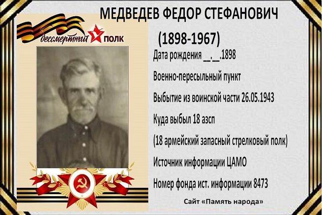 Медведев Ф.С.