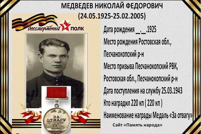 Медведев Н.Ф.